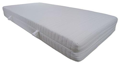 dibapur matratze ratgeber tipps vergleichen sie selbst. Black Bedroom Furniture Sets. Home Design Ideas